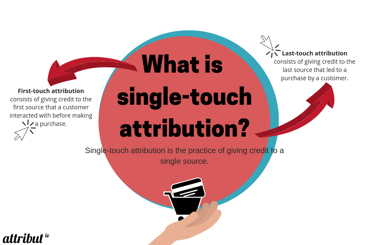 what is single touch attribution
